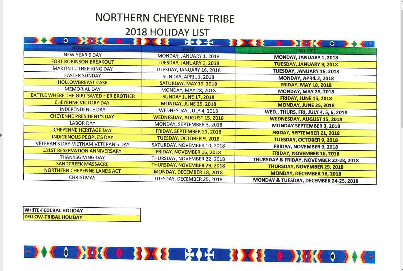 Cherokee Nation Essen Verteilung Jay ok